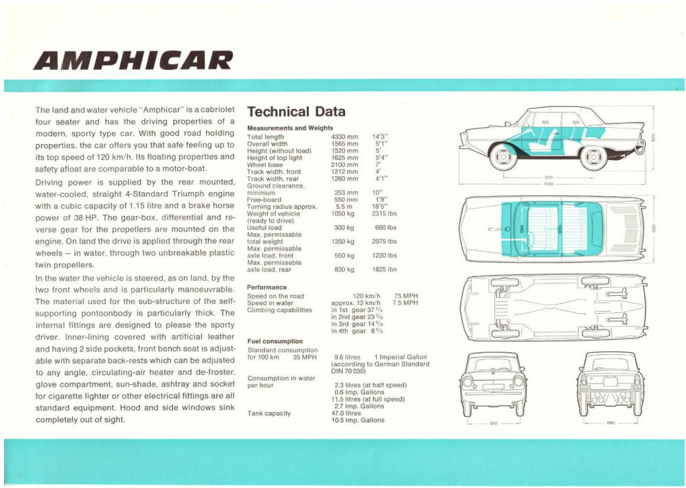 amphicar tech